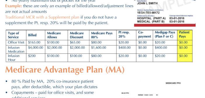 Aimed Alliance and NORM Publish Fact Sheet on Medicare vs. Medicare Advantage